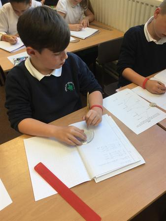 Angle challenges in Year FOur