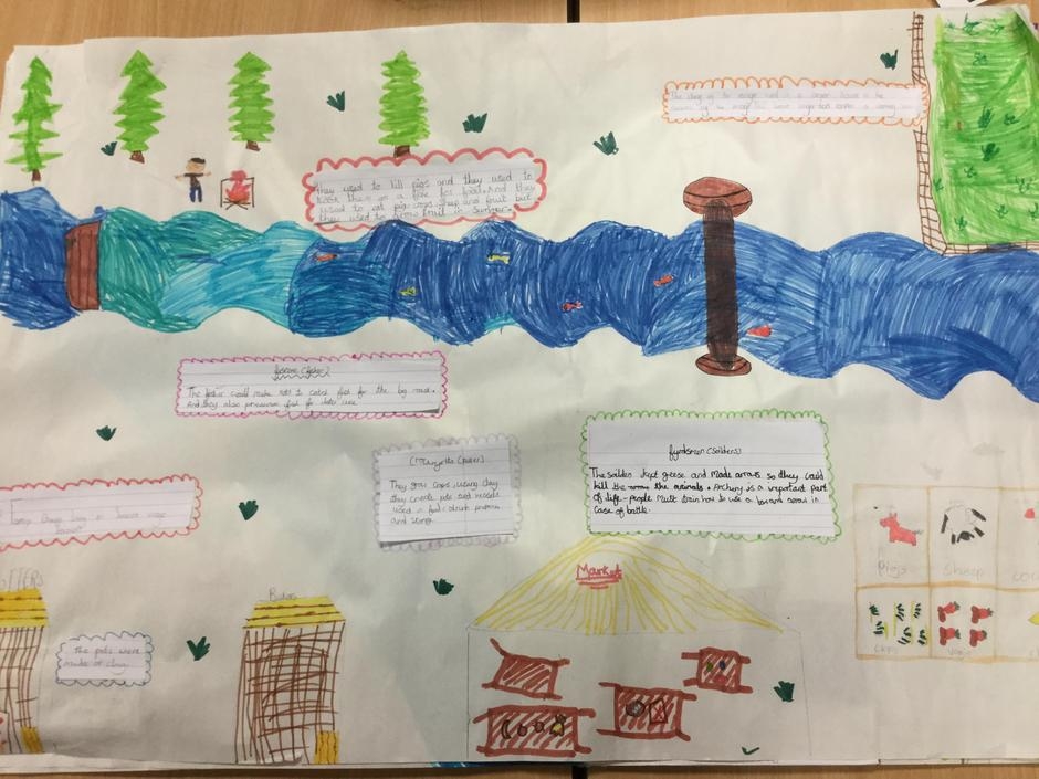 Class 5 Designing Anglo-Saxon villages