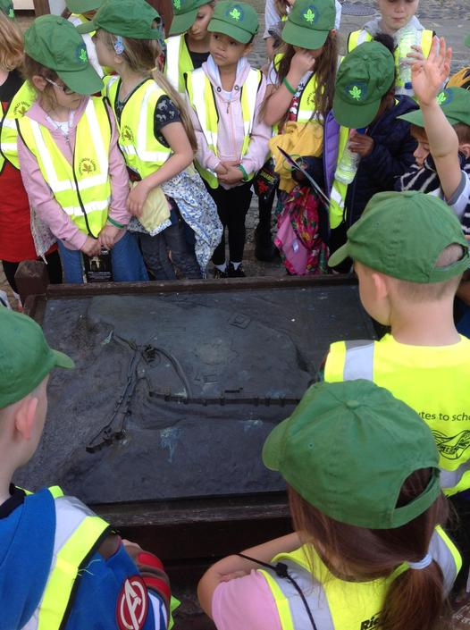 Y3 Scarborough Castle: Human/Physical Geog in UK