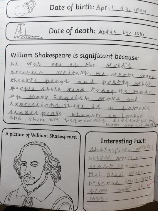 The children wrote fact files about William Shakespeare.