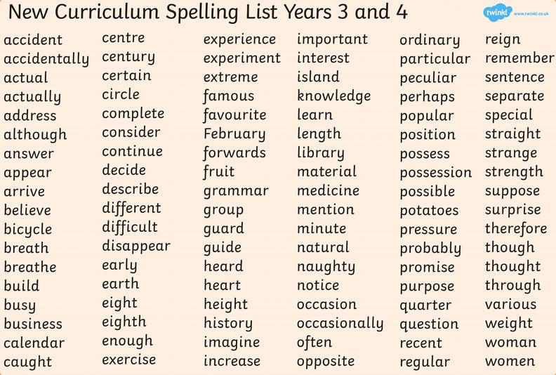 Statutory Spellings