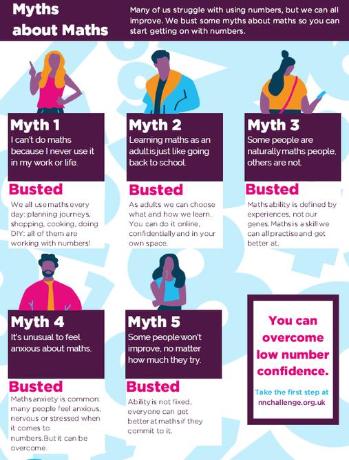 Myths about maths