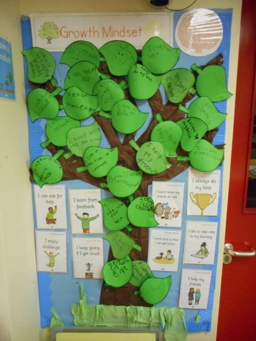 Our Growth Mindset Tree