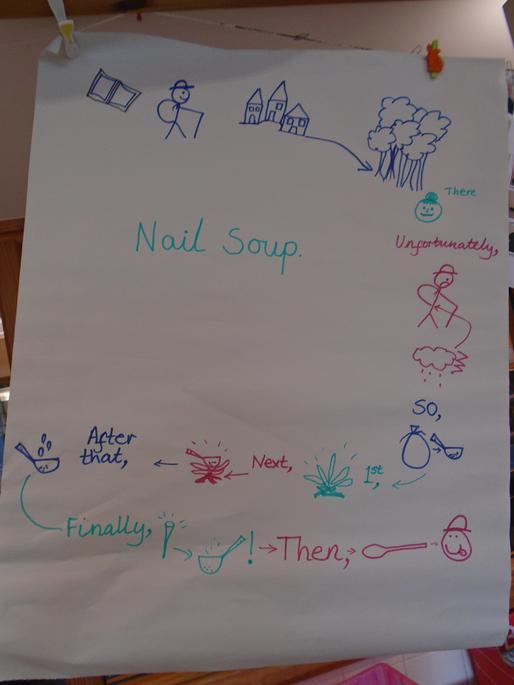 Nail Soup 1