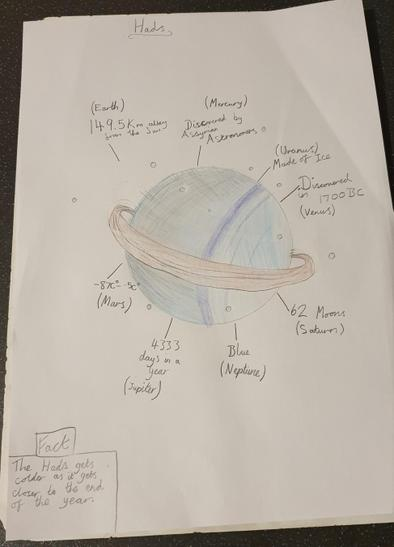 Caitlyn's Planet