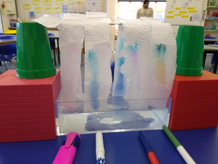 Investigations at School