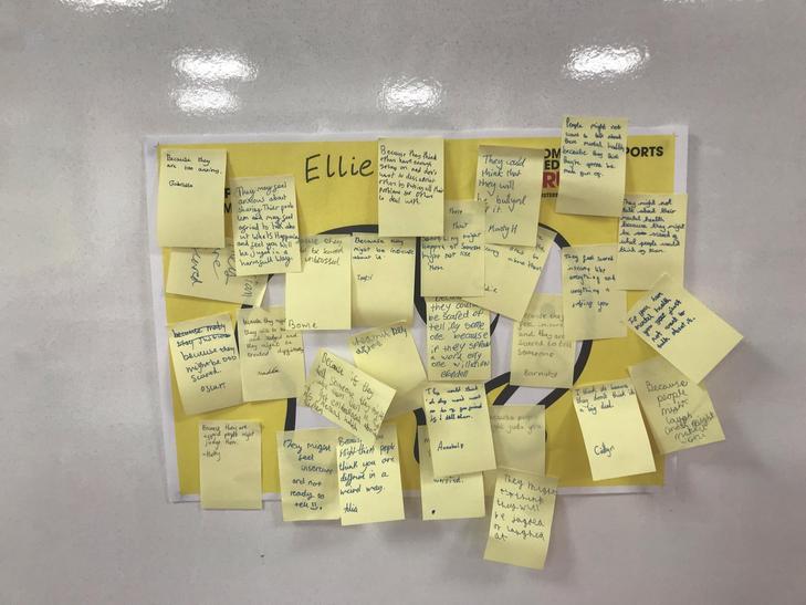 Our ideas on Ellie the Elephant