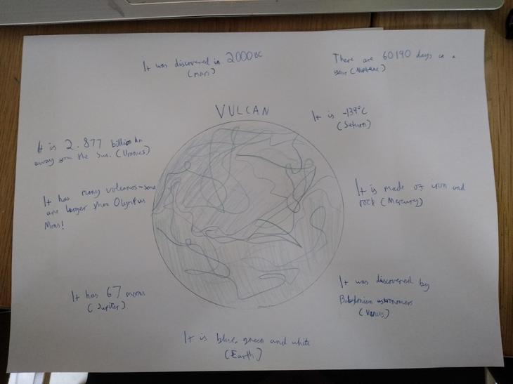 Clara's Planet