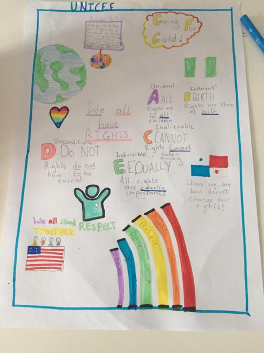 Our Rights Respecting Poster Winner-Niamh