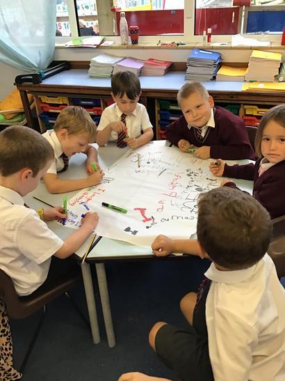 Brainstorming some describing words (adjectives) for Cinderella