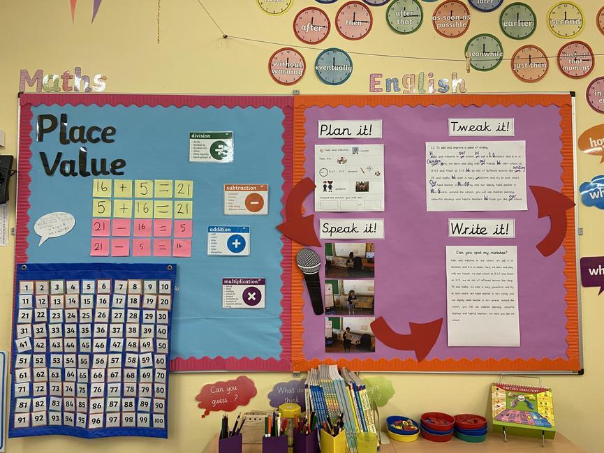 Maths and English Working Walls