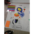 Creating Hygiene Posters
