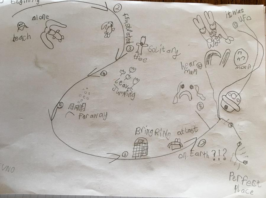 Juno's story map