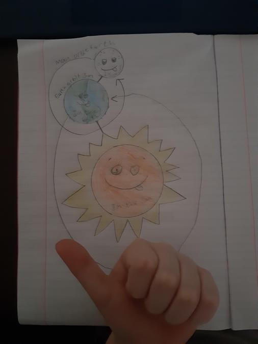 Learning about the movement of the Earth and Moon.  Picture by Evan Sh.
