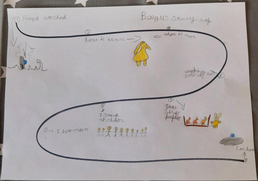 Alexander's story map