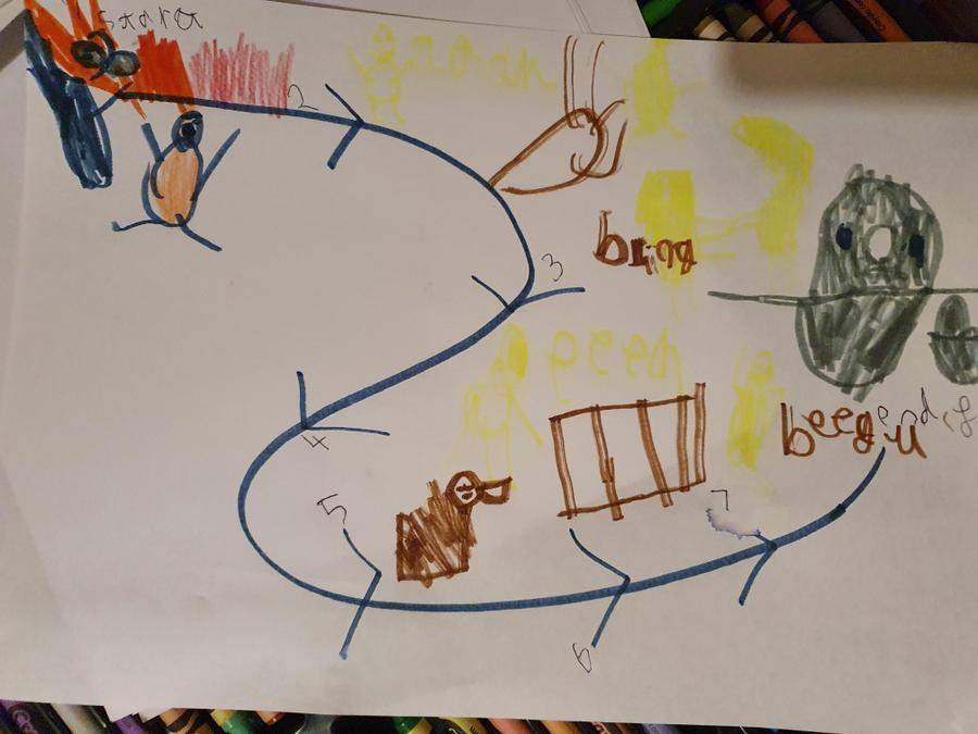 Noah's story map