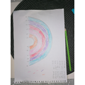 Kevin's rainbow addition