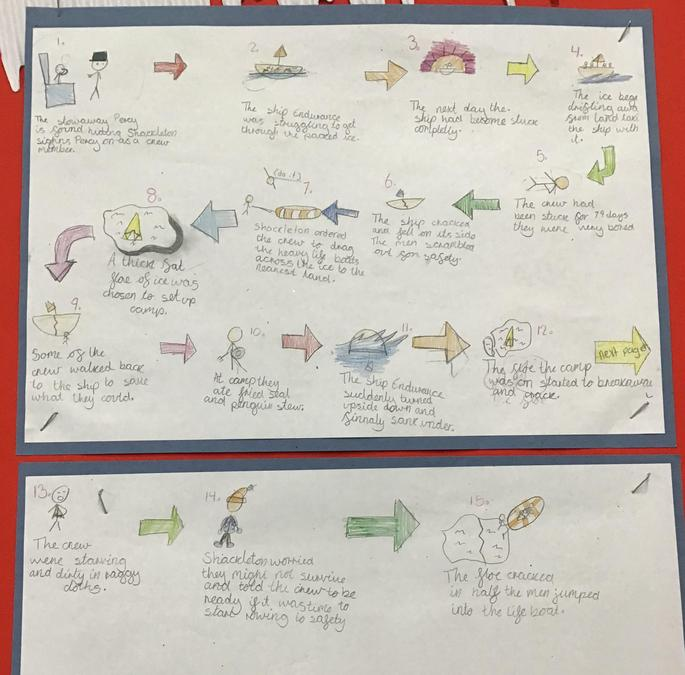 Phoebe's Story Map