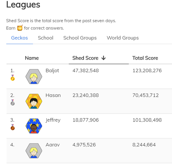 Gecko Week 10 (top of the school league again!)