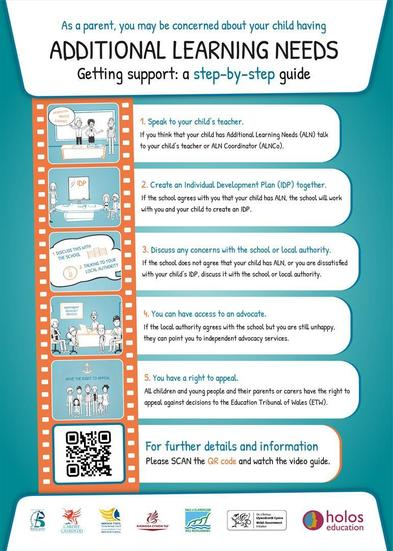 Additional Learning Needs step by step