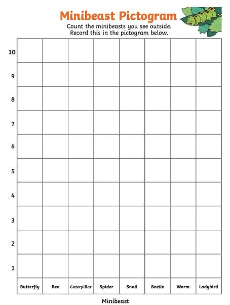 MiniBeast pictogram example/template