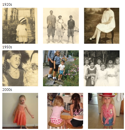 What did your parents, grandparents and great-grandparents wear?