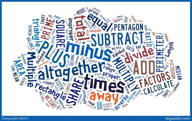 Vocabulary for Numeracy