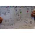 Reception writing and drawing