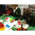 Understanding what the colours represent