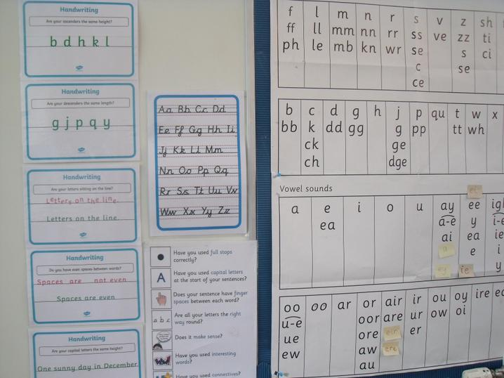 Phonics and alternative graphemes; & handwriting