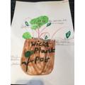 Wicked Plant Pot