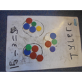Using counters and groups to help us divide