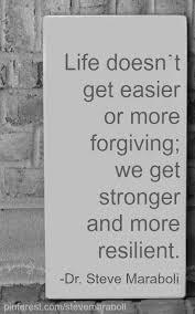 WB 26.4.21 Resilience -We encourage all of our pupils to try their best, and be resilient