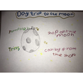 Jesse's Day Trip to the Moon Poster