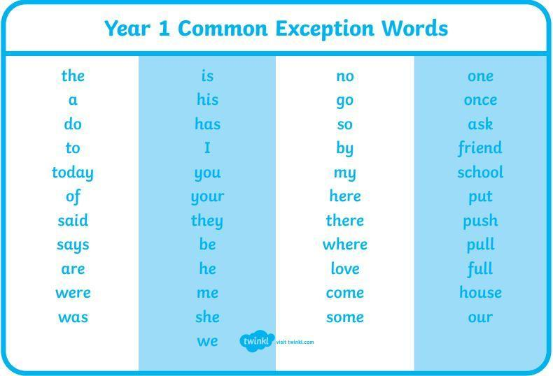 Please help your help your child to read and write the Year 1 common exception words.