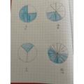 Hanna's super fraction work