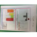 Bar chart work