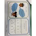 Millie - Fractions as decimals