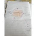 Super spider diagram Mason