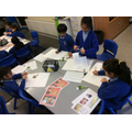 Creating research pages on Paul Cezanne in Art!