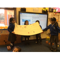 We worked together to make a story map