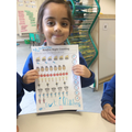 Counting and numeral writing