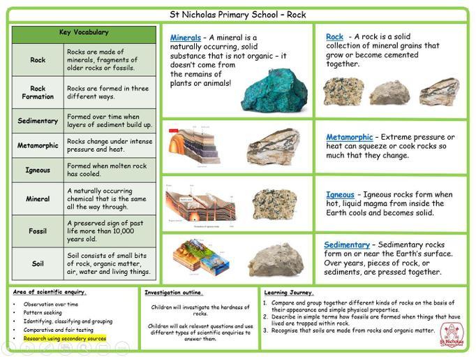 Science - Rocks