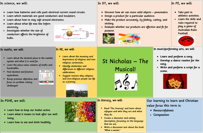 Termly outline