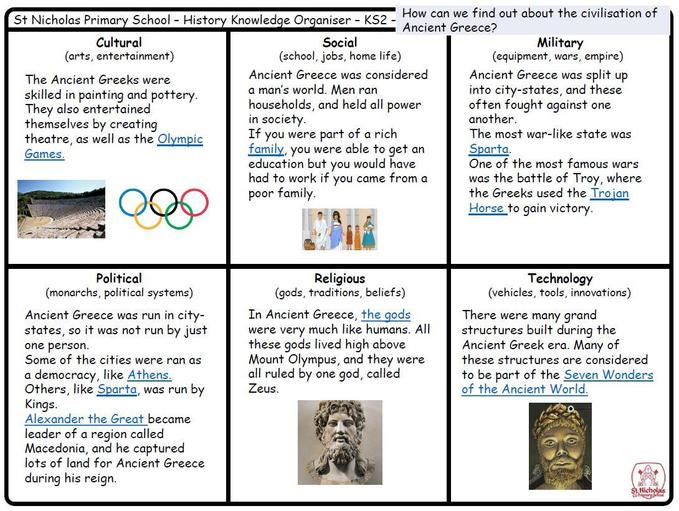 History - Ancient Greeks 1