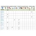 Food Allergen Chart