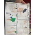 Eddie's Story Map