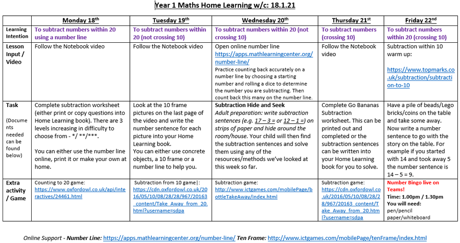 Open the PDF timetable below to access links.