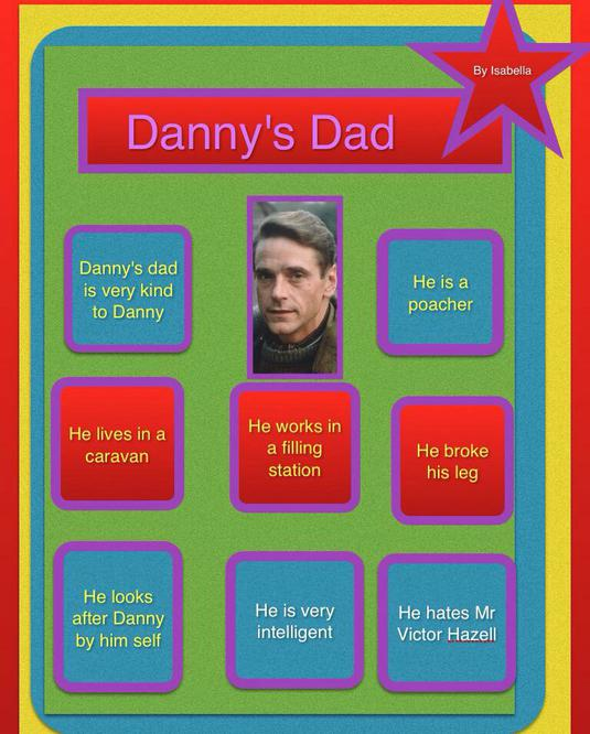 Isabella's Character profile of Danny's Dad.