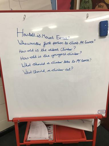 Year 4 Mount Everest Questions to Research